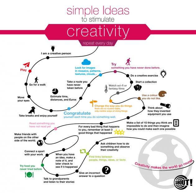 stimulate-creativity-infographic_32181